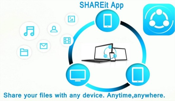 shareit,shareit app,shareit download,shareit apk
